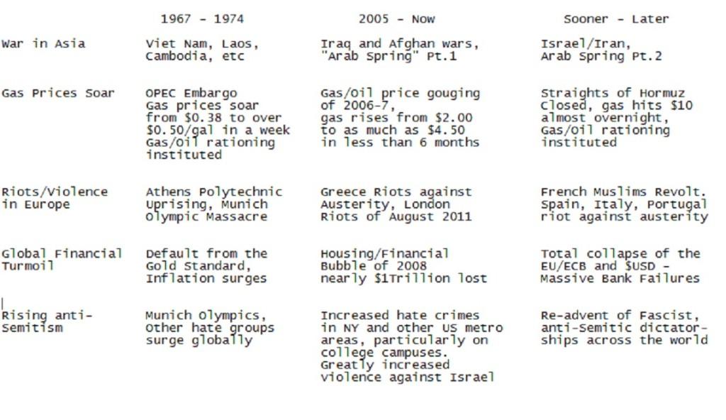History-Repeats2