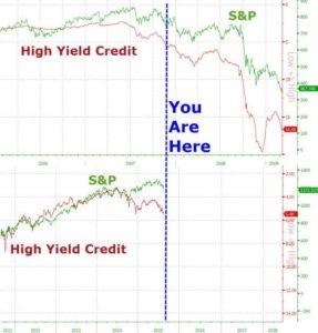 20150927credit-divergence