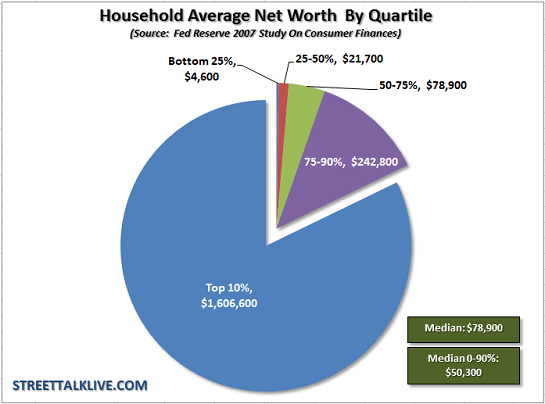 median-net-worth5-12